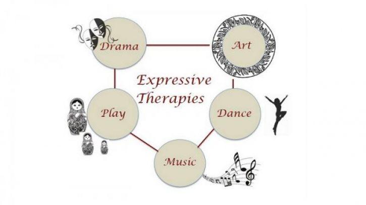 H Θεραπεία μέσω Τέχνης: Ημερίδα για 5 Μορφές Τέχνης στην Υπηρεσία της Ψυχοθεραπείας