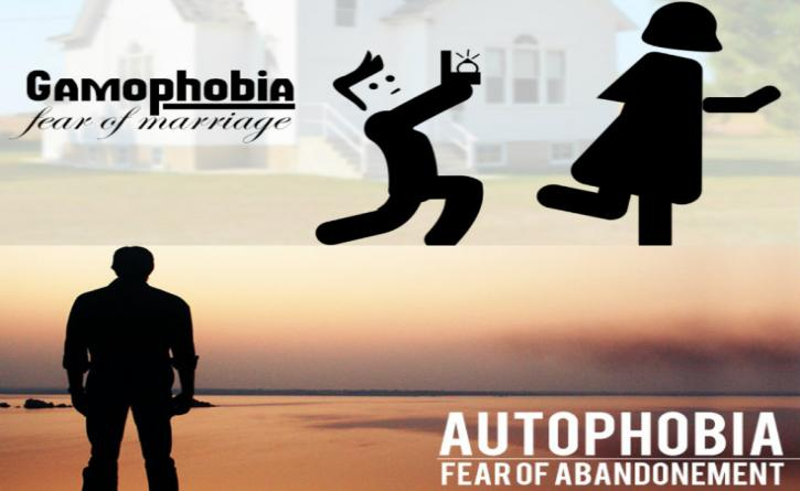 phobia for marriage